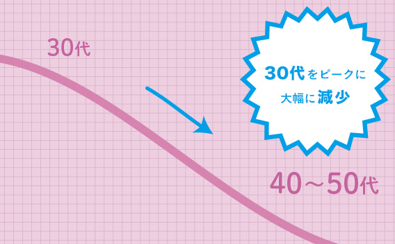 haru黒髪スカルプ・プロは頭皮サイクルを健康にしてくれる